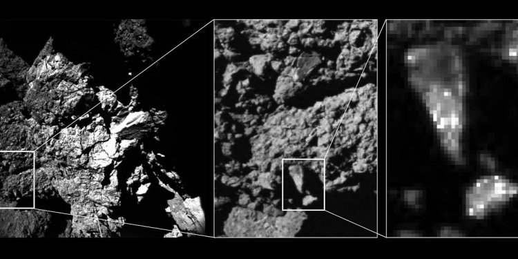 Surprising Comet Discoveries