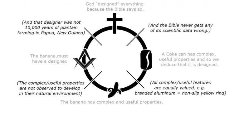 Korihor-circular-logic-1b