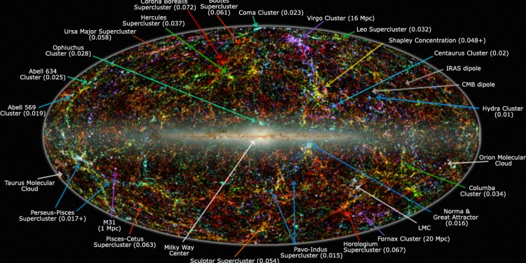 Map of galaxy
