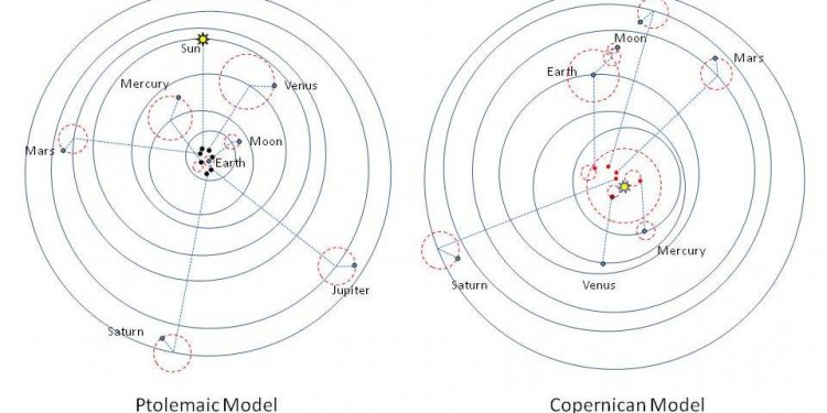 Ptolemaic+and+Copernican.jpg