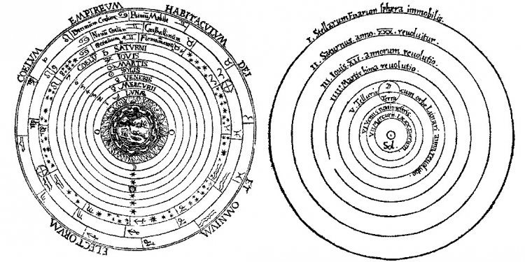 A comparison of the geocentric