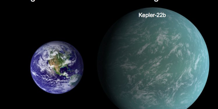 Earth like planet discovered 2014