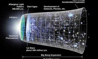 The expansion of the universe is accelerating.