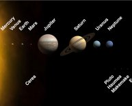Planets 2014
